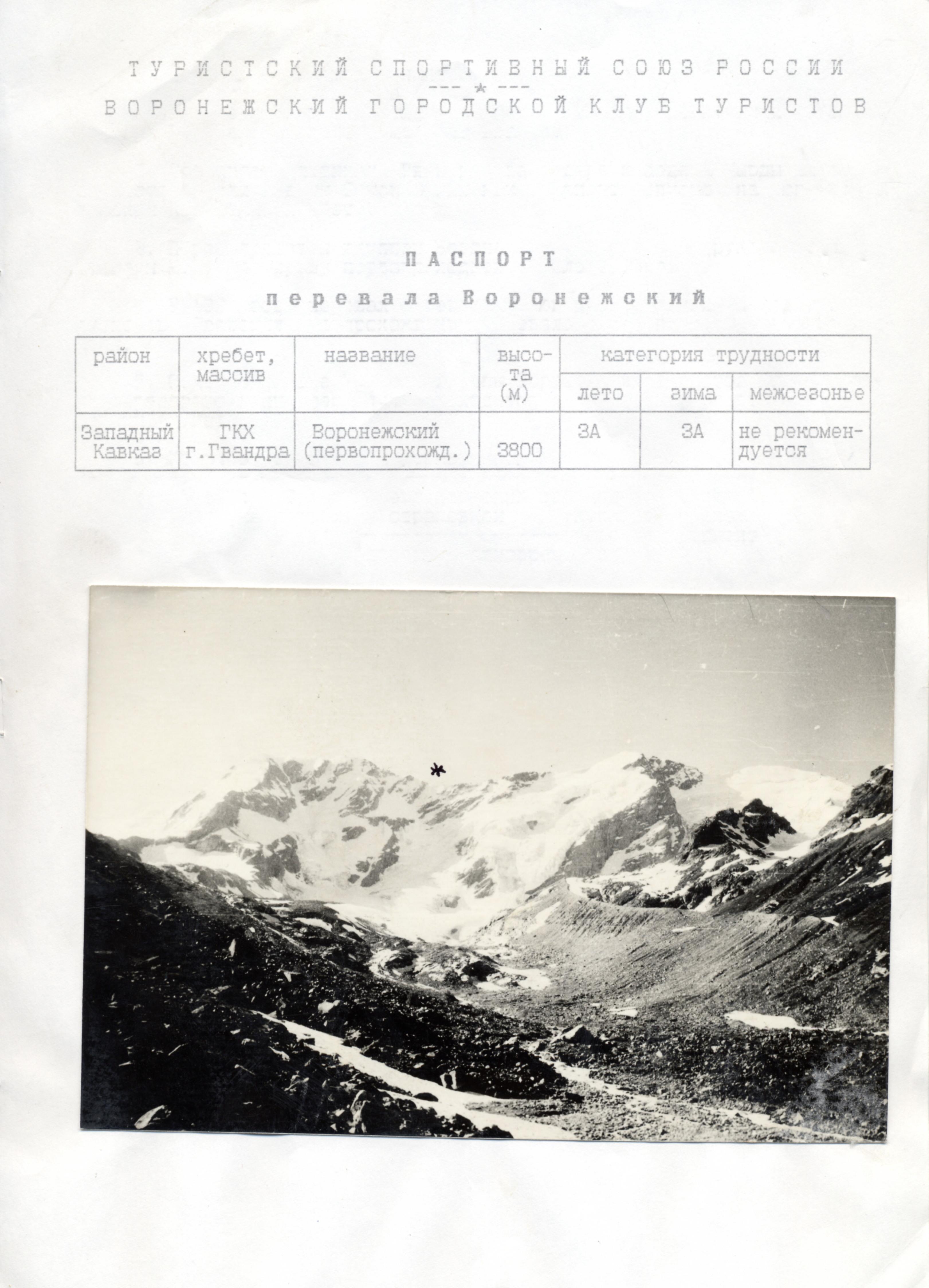 Паспорт перевала Воронежский (3А — Зап. Кавказ, массив г.Гвандра
